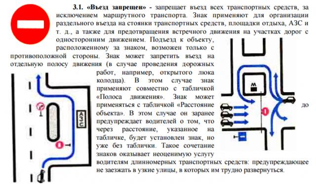 Комментарий к ПДД Узбекистана