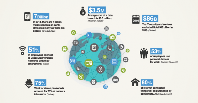 infograph-internet-of-everything-preview